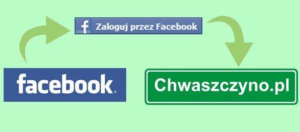 zaloguj-przez-facebook