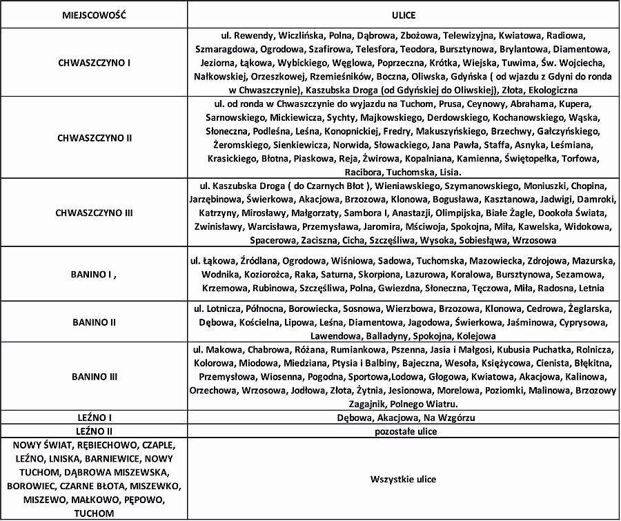 kalendarz-wywozu-odpadow-lipiec-OPIS-ULIC