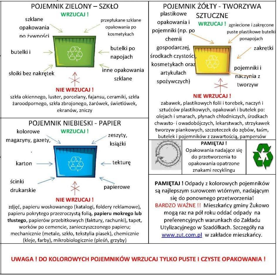 segregowanie-odpadow-chwaszczyno1