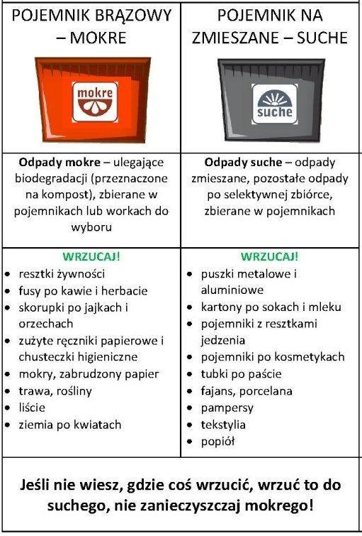 segregowanie-odpadow-chwaszczyno2