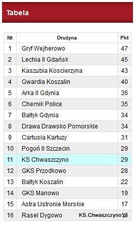 ks-chwaszczyno-pl1
