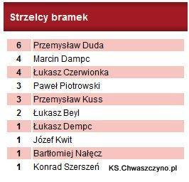 ks-chwaszczyno-pl2
