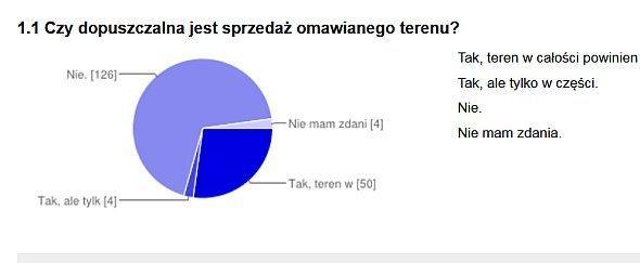 wyniki-ankiety
