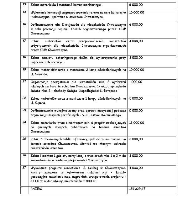 projekt wniosku fs2016 2