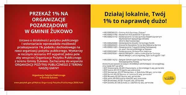 podatek gmina zukowo2