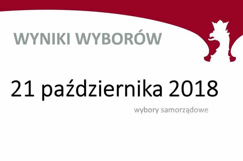 wybory 2018 wyniki
